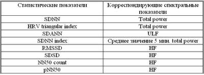 Диссертация Блудова:Таблица 6